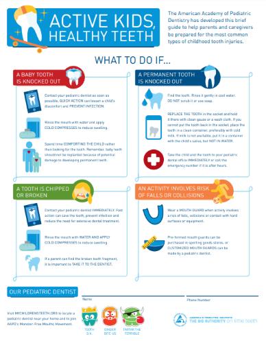 Pediatric Dental Emergency Chart